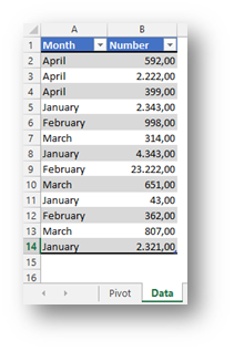 Removing old Row and Column Items from the Pivot Table