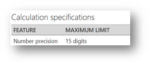 15 digit limit in Excel - Excel UnpluggedExcel Unplugged