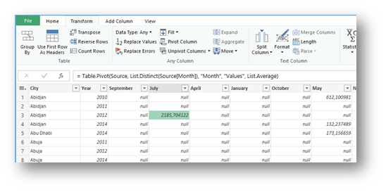 The Pivot option in Power Query